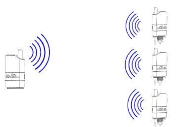radio ARF868 mode transparent